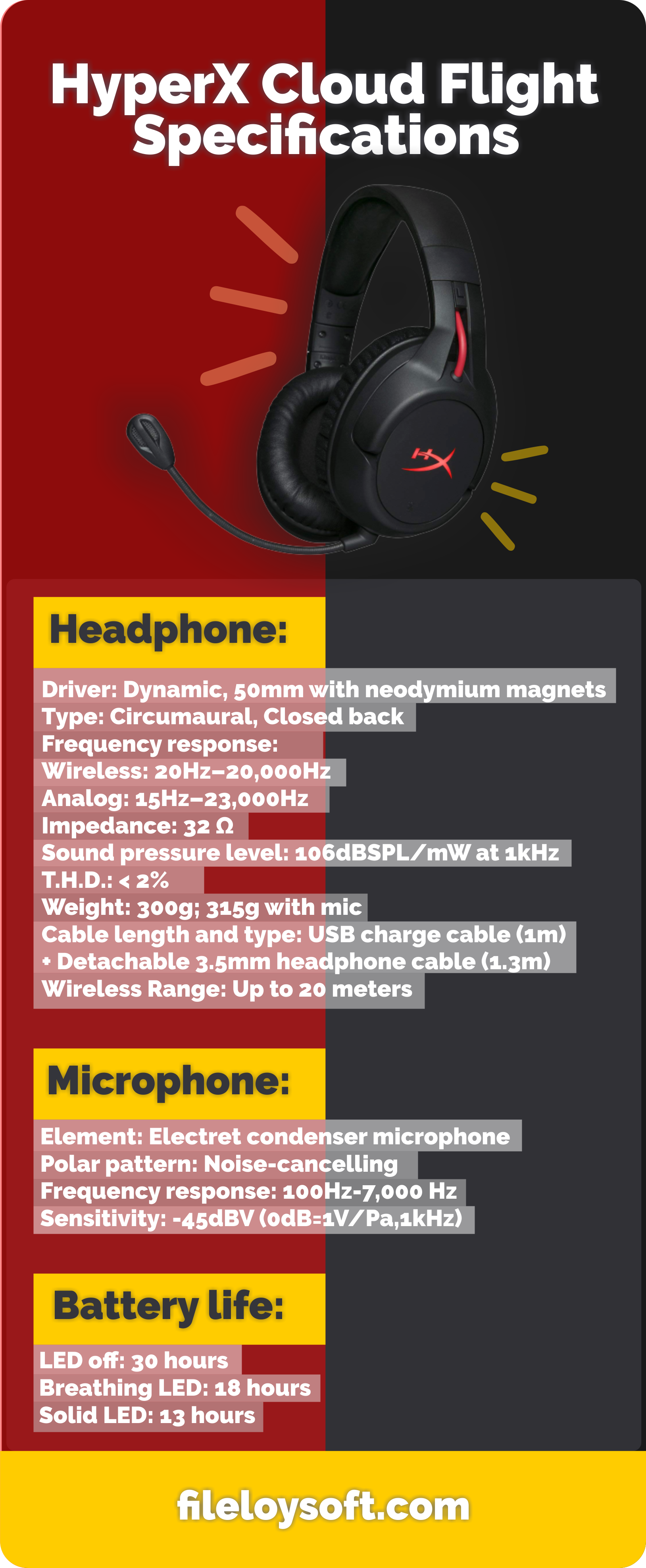 HyperX Cloud Flight Specs